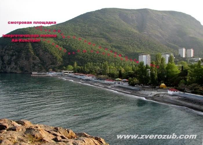 Отдых в Крыму. Партенит - санаторно-парковый комплекс
